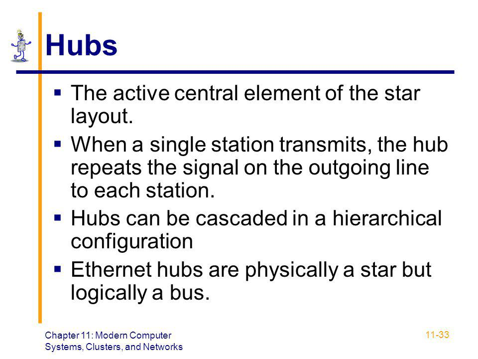 Hubs The active central element of the star layout.