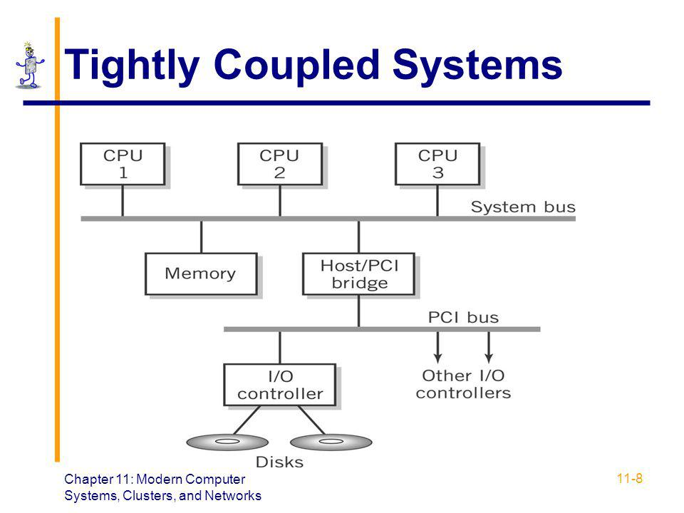 Tightly Coupled Systems