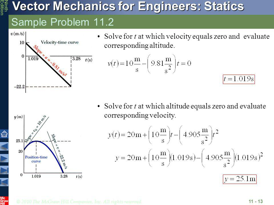 Sample Problem 11.2 Solve for t at which velocity equals zero and evaluate corresponding altitude.