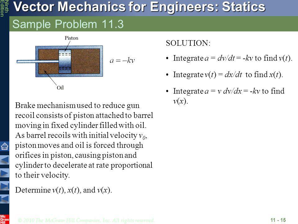 Sample Problem 11.3 SOLUTION: Integrate a = dv/dt = -kv to find v(t).