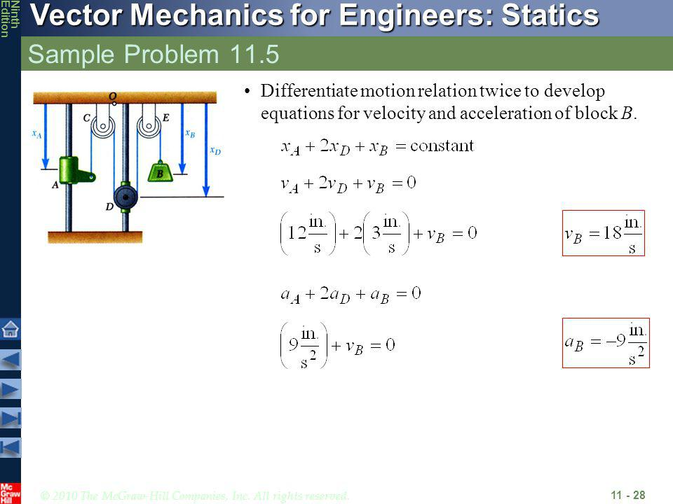 Sample Problem 11.5 Differentiate motion relation twice to develop equations for velocity and acceleration of block B.
