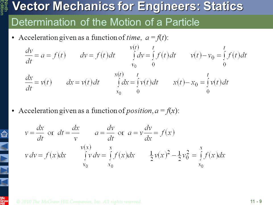 Determination of the Motion of a Particle