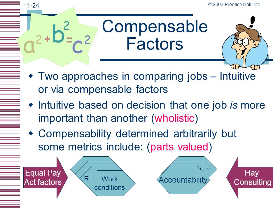 Compensable Factors Two approaches in comparing jobs – Intuitive or via compensable factors.