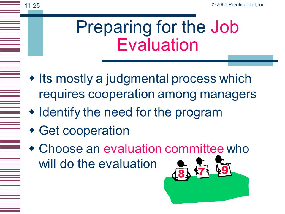 Preparing for the Job Evaluation
