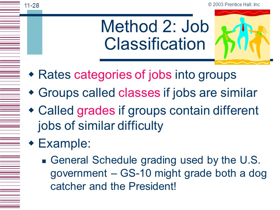 Method 2: Job Classification