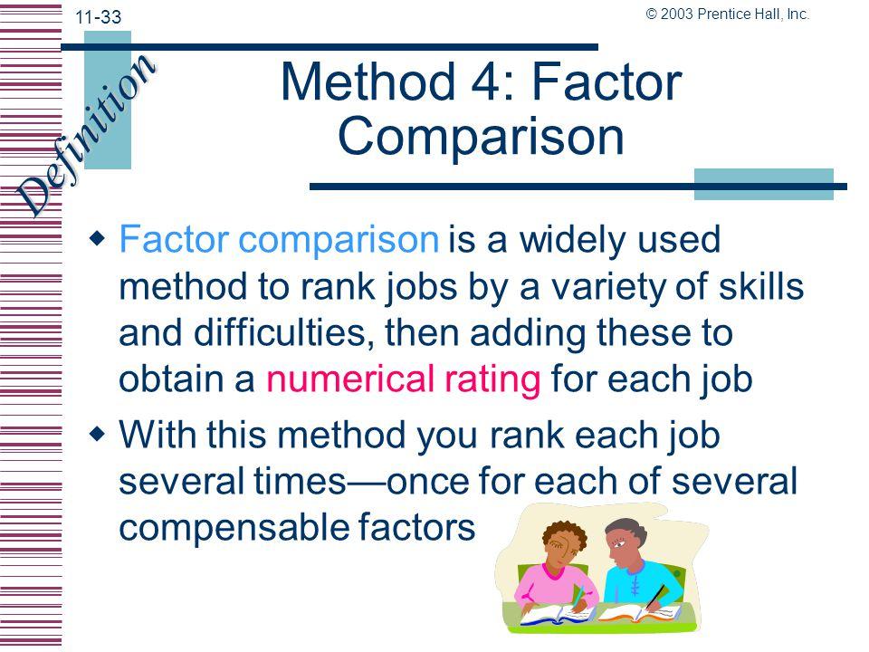 Method 4: Factor Comparison