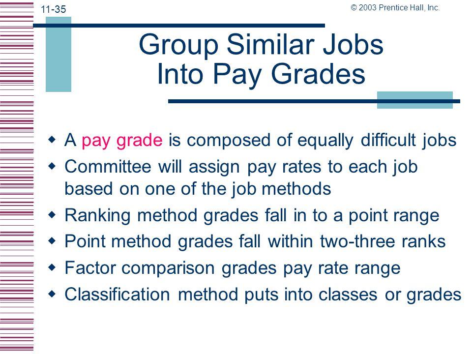 Group Similar Jobs Into Pay Grades