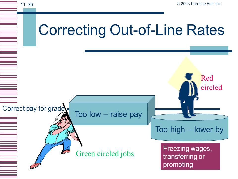 Correcting Out-of-Line Rates