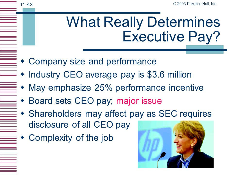 What Really Determines Executive Pay