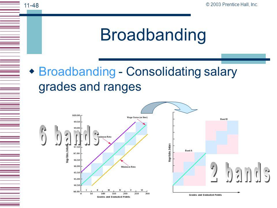 Broadbanding 6 bands 2 bands