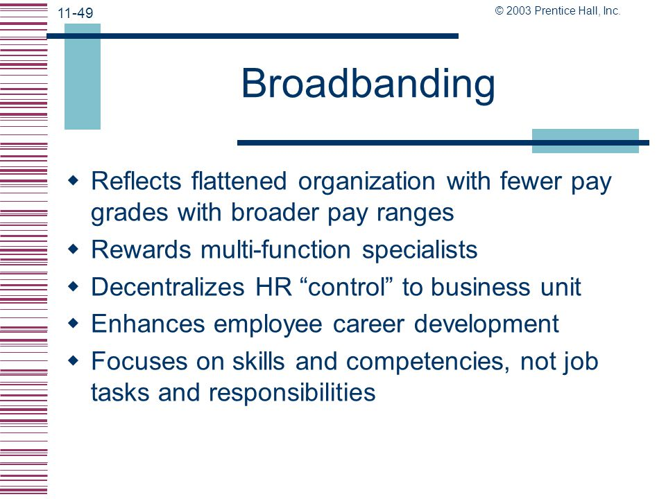Broadbanding Reflects flattened organization with fewer pay grades with broader pay ranges. Rewards multi-function specialists.