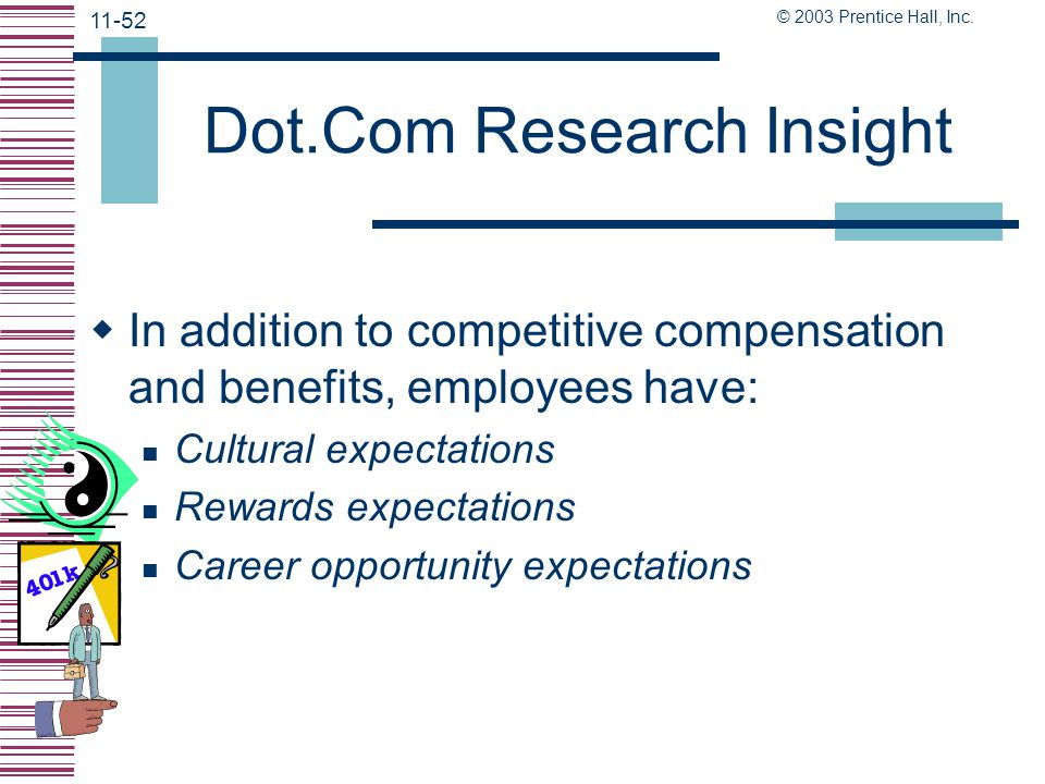 Dot.Com Research Insight