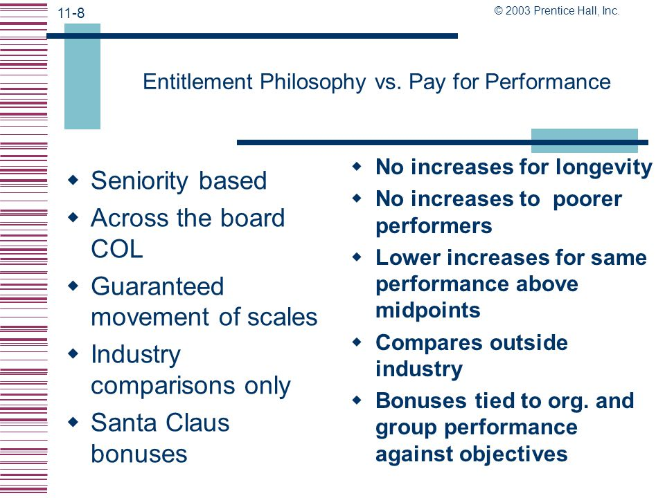 Entitlement Philosophy vs. Pay for Performance