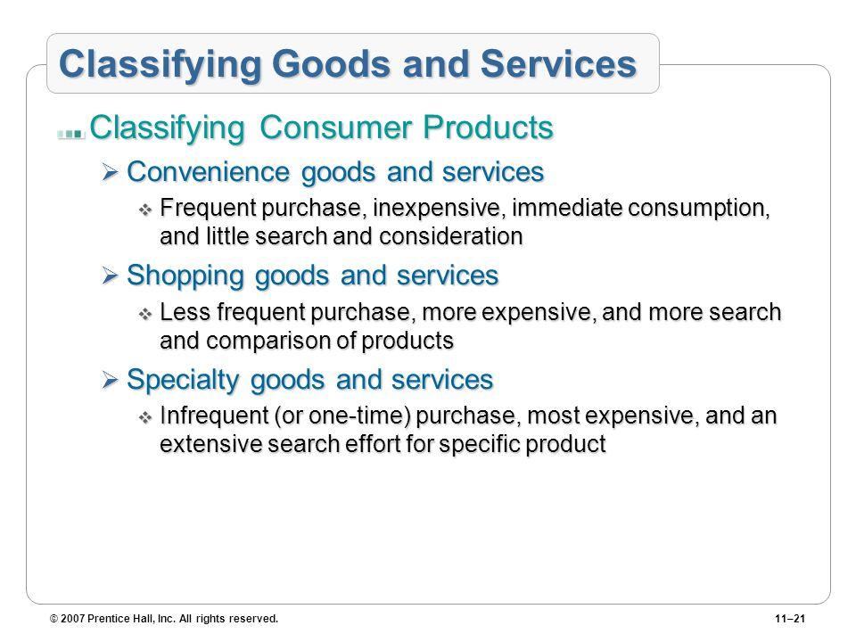 Classifying Goods and Services