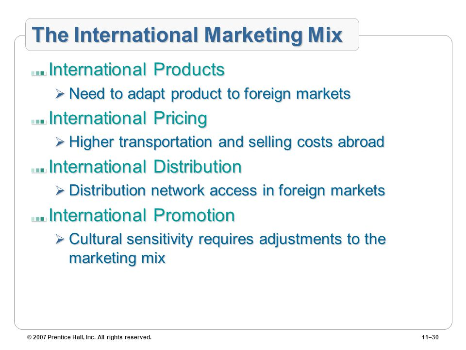 The International Marketing Mix