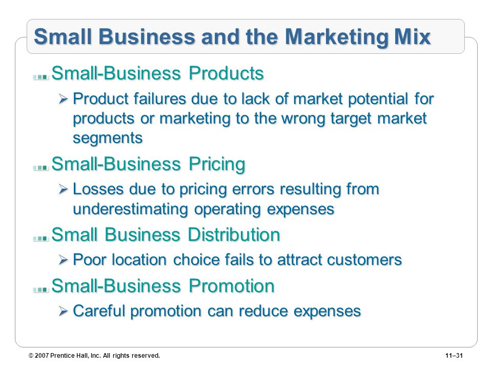 Small Business and the Marketing Mix