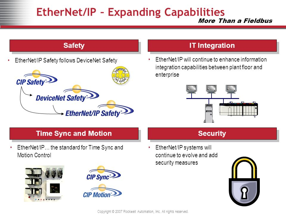 EtherNet/IP – Expanding Capabilities