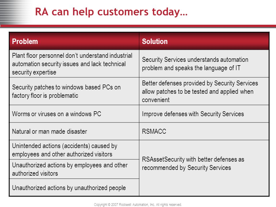 RA can help customers today…