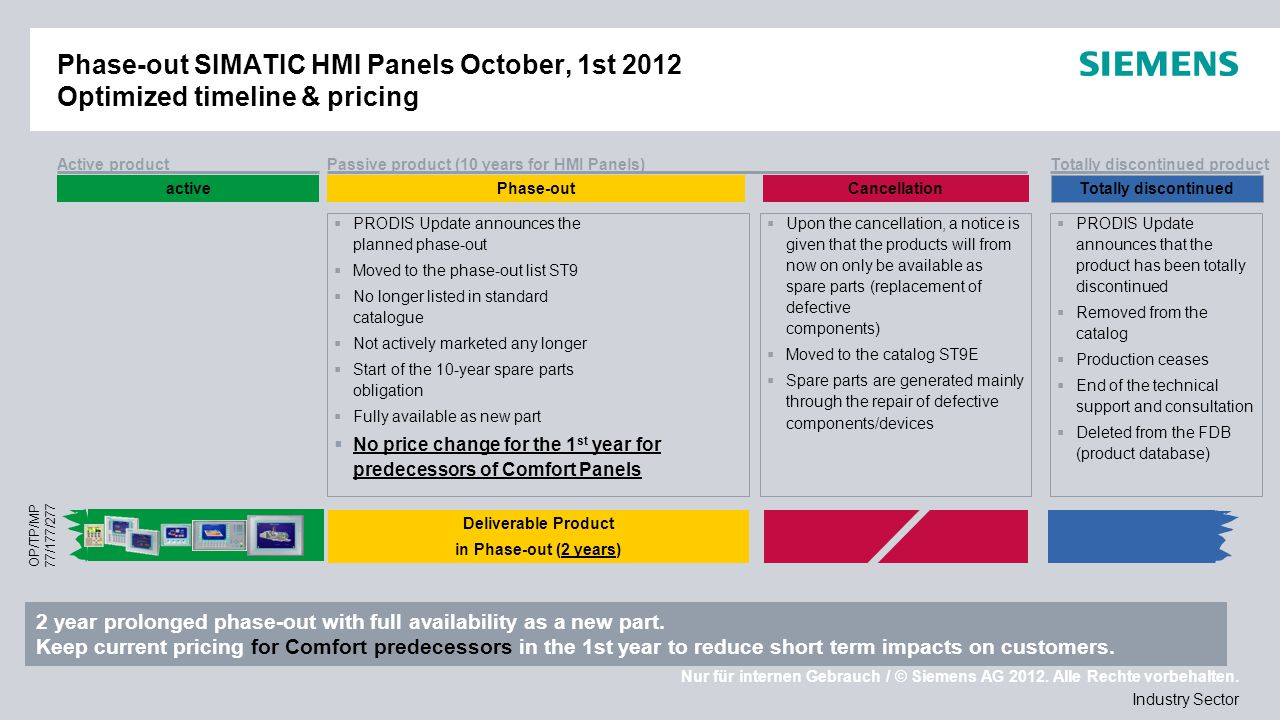 Phase-out SIMATIC HMI Panels October, 1st 2012 Optimized timeline & pricing