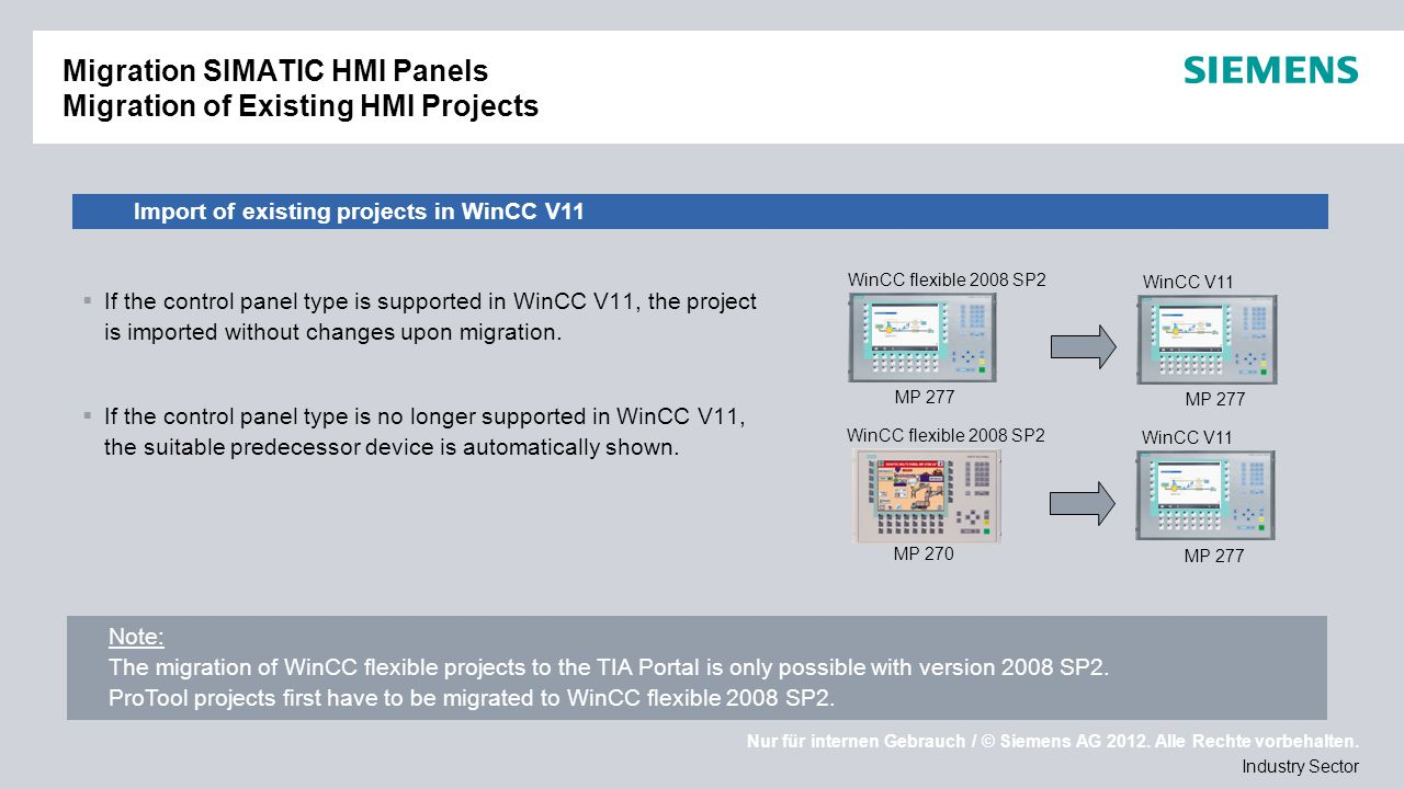 Migration SIMATIC HMI Panels Migration of Existing HMI Projects