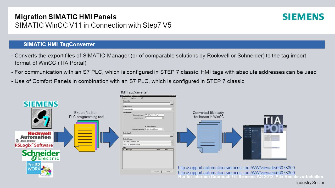 Migration SIMATIC HMI Panels SIMATIC WinCC V11 in Connection with Step7 V5