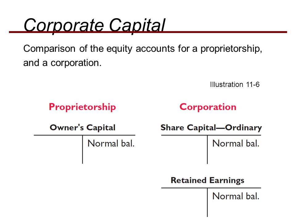 Corporate Capital Comparison of the equity accounts for a proprietorship, and a corporation.