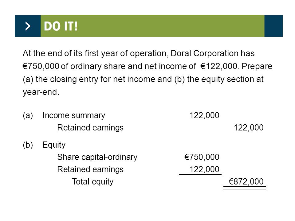 At the end of its first year of operation, Doral Corporation has €750,000 of ordinary share and net income of €122,000. Prepare (a) the closing entry for net income and (b) the equity section at year-end.