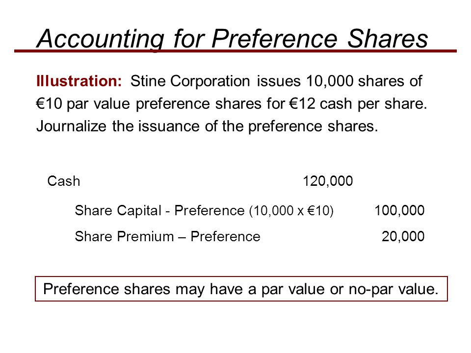 Accounting for Preference Shares