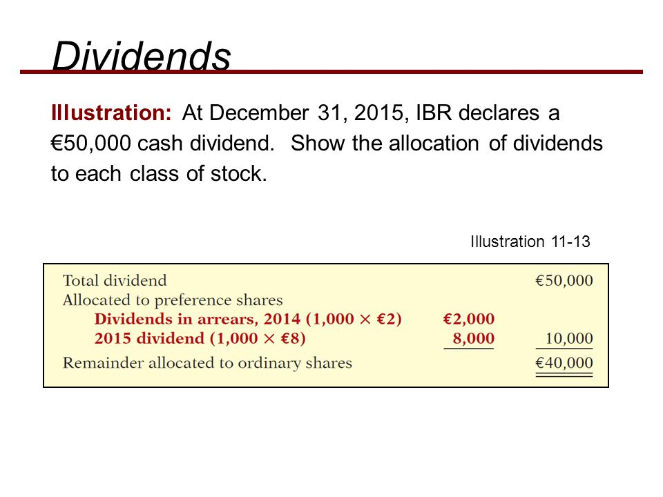 Dividends Illustration: At December 31, 2015, IBR declares a €50,000 cash dividend. Show the allocation of dividends to each class of stock.
