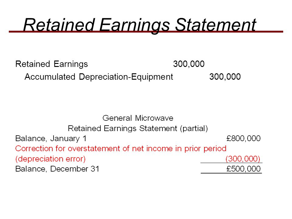 Retained Earnings Statement