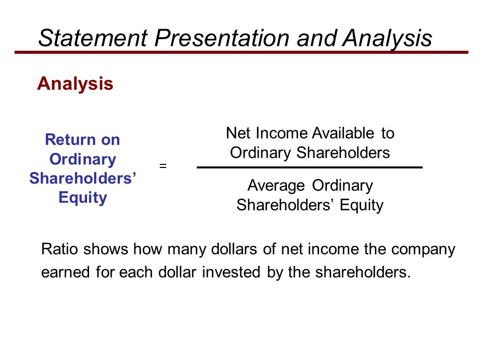 Return on Ordinary Shareholders' Equity