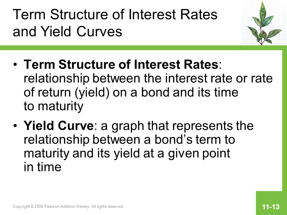 relationship between interest rate and yield curve