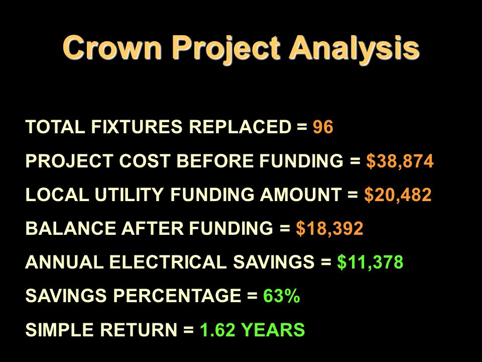 Crown Project Analysis