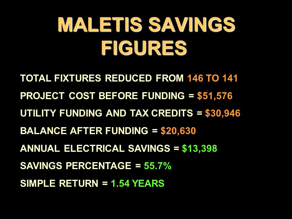 MALETIS SAVINGS FIGURES
