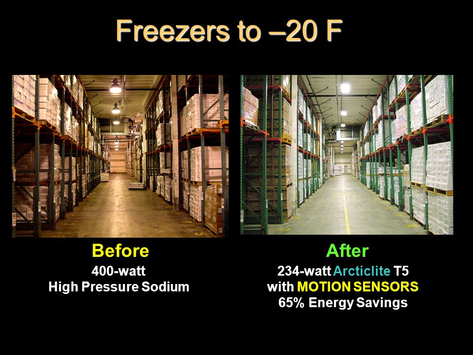 Freezers to –20 F Before After 400-watt High Pressure Sodium