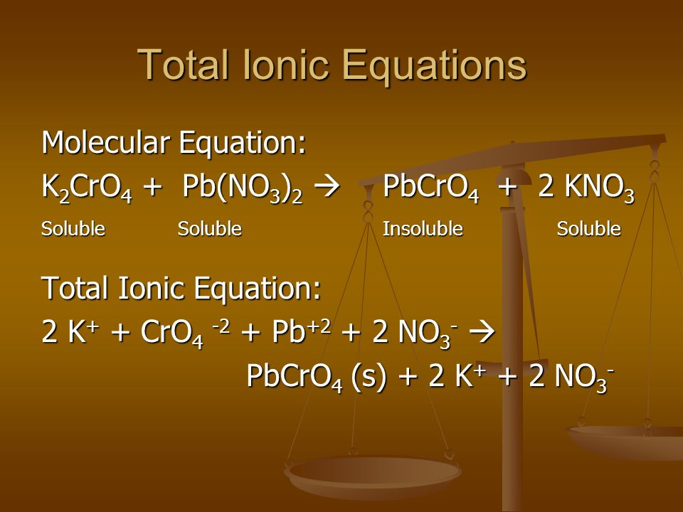 Total Ionic Equations Molecular Equation: