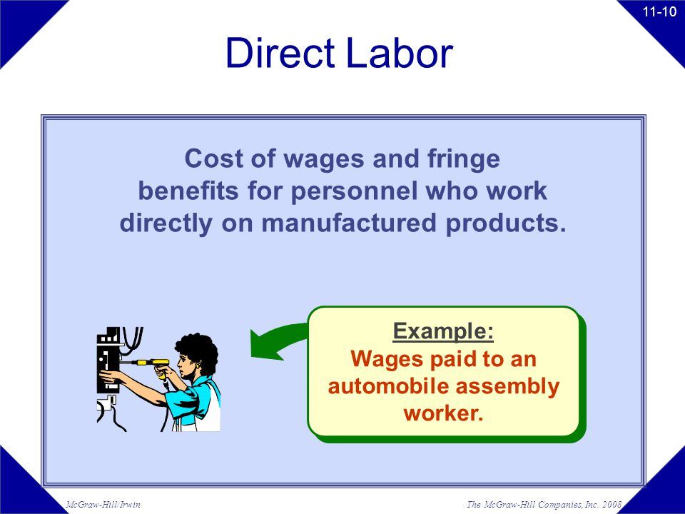 Wages paid to an automobile assembly worker.