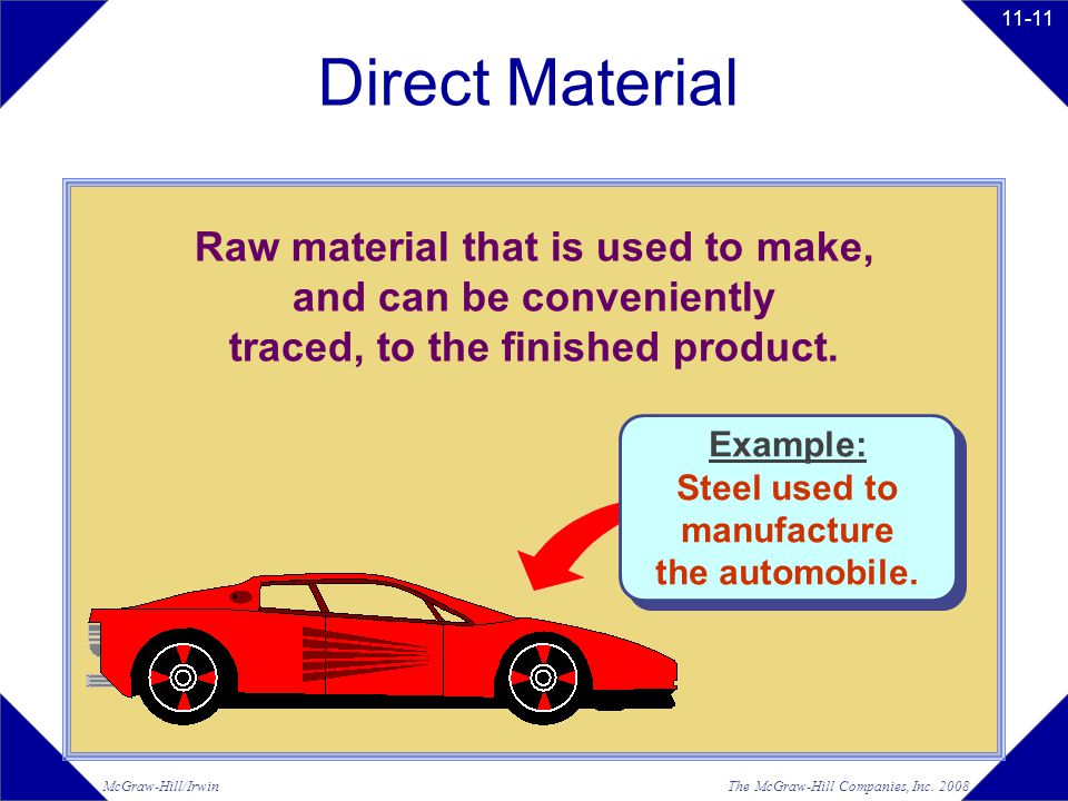 Steel used to manufacture the automobile.
