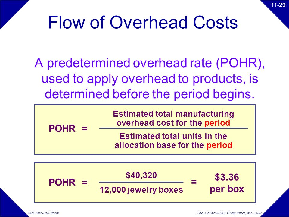 Flow of Overhead Costs A predetermined overhead rate (POHR), used to apply overhead to products, is determined before the period begins.