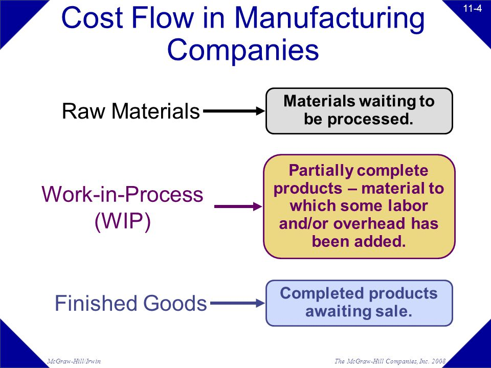 Cost Flow in Manufacturing Companies