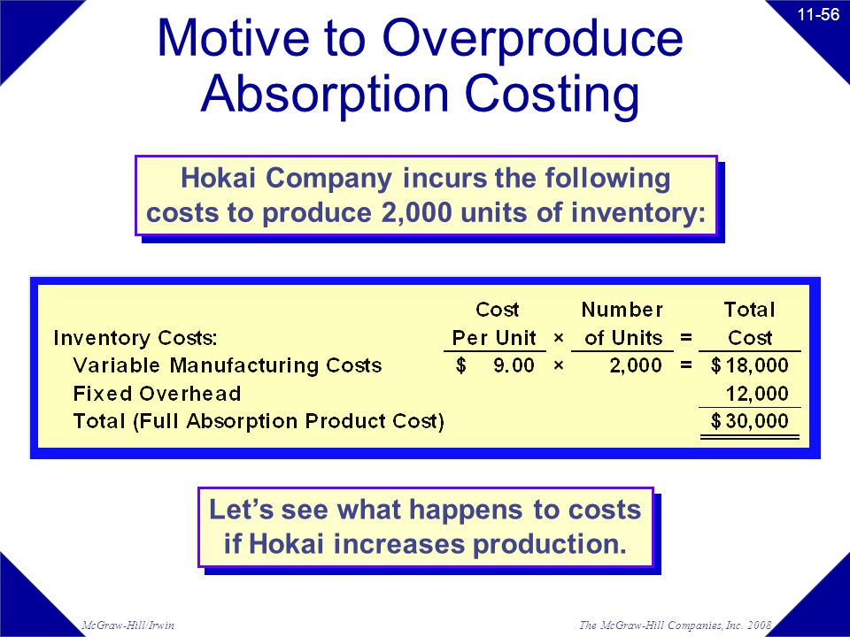 Motive to Overproduce Absorption Costing