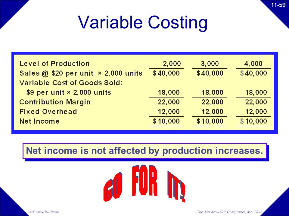 Net income is not affected by production increases.