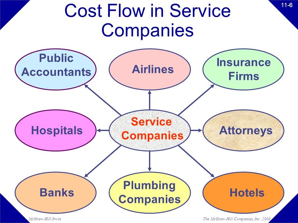 Cost Flow in Service Companies