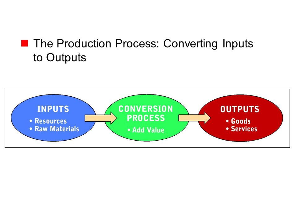 The Production Process: Converting Inputs to Outputs