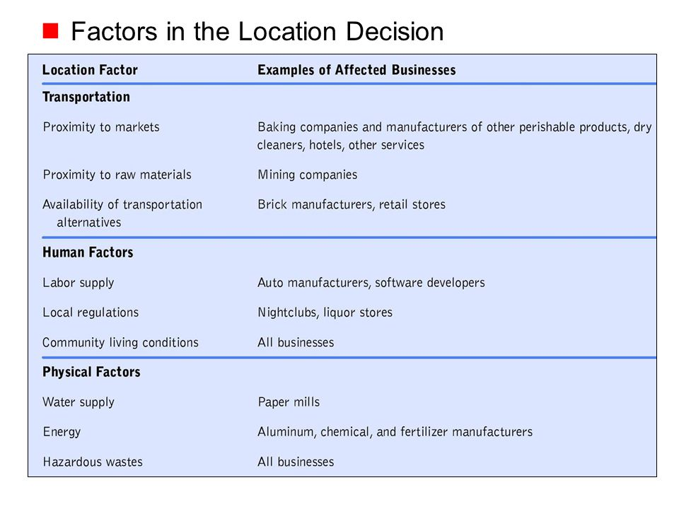 Factors in the Location Decision