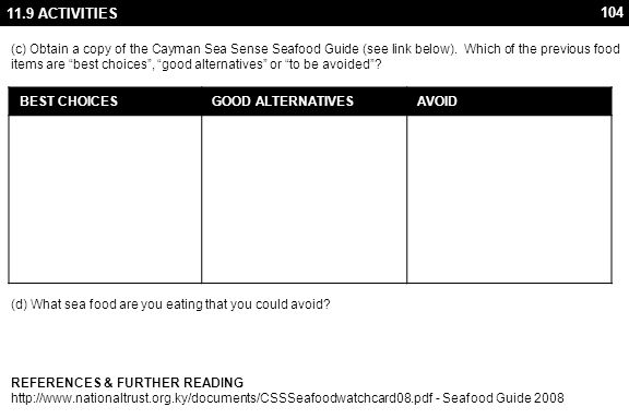 11.9 ACTIVITIES ANSWERS What is sustainable seafood
