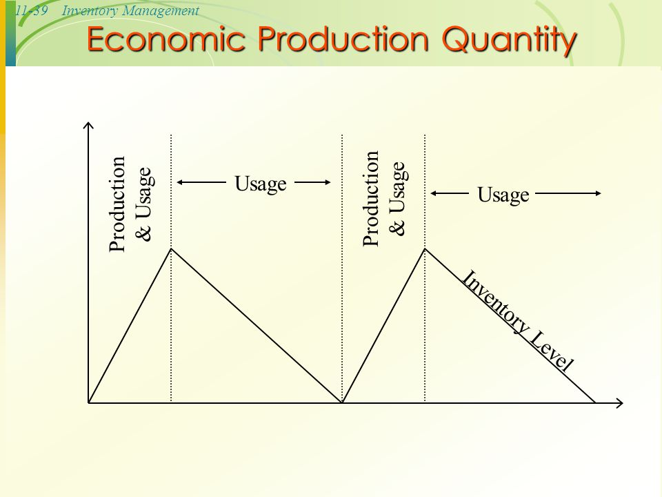 Economic Production Quantity