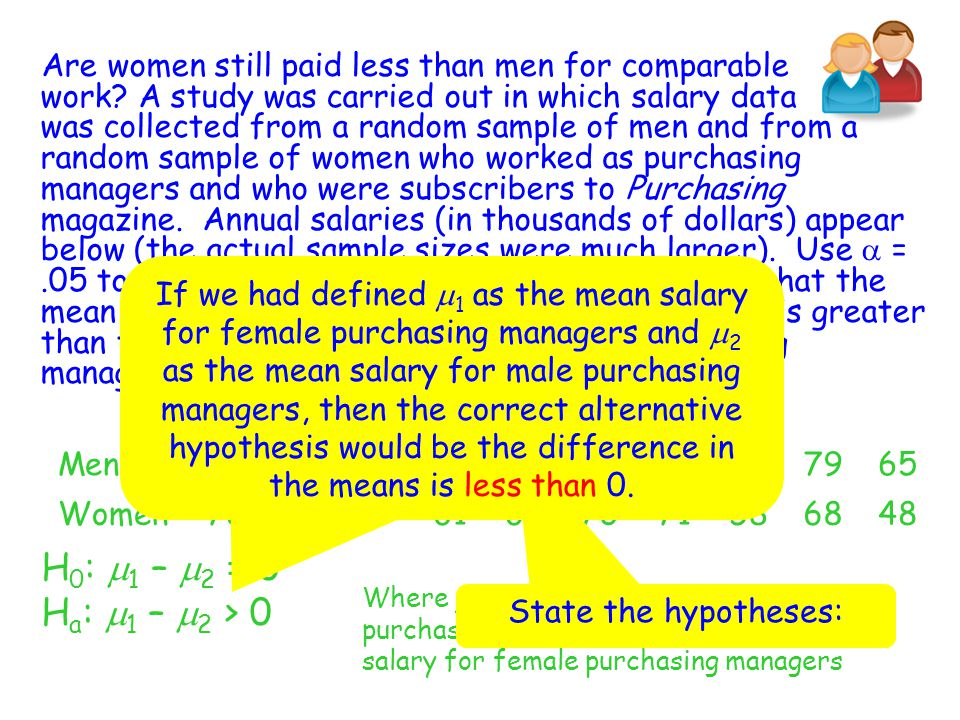 Are women still paid less than men for comparable work