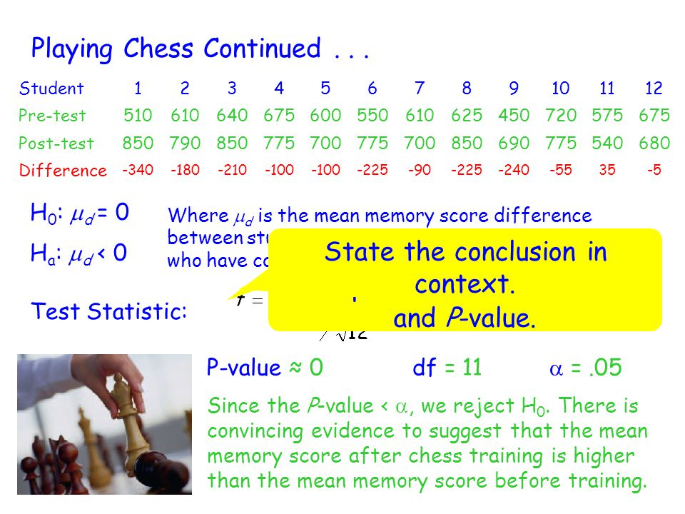 Playing Chess Continued . . .