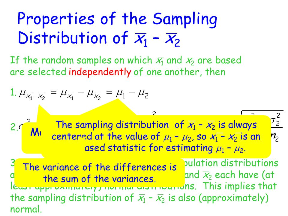 The variance of the differences is the sum of the variances.